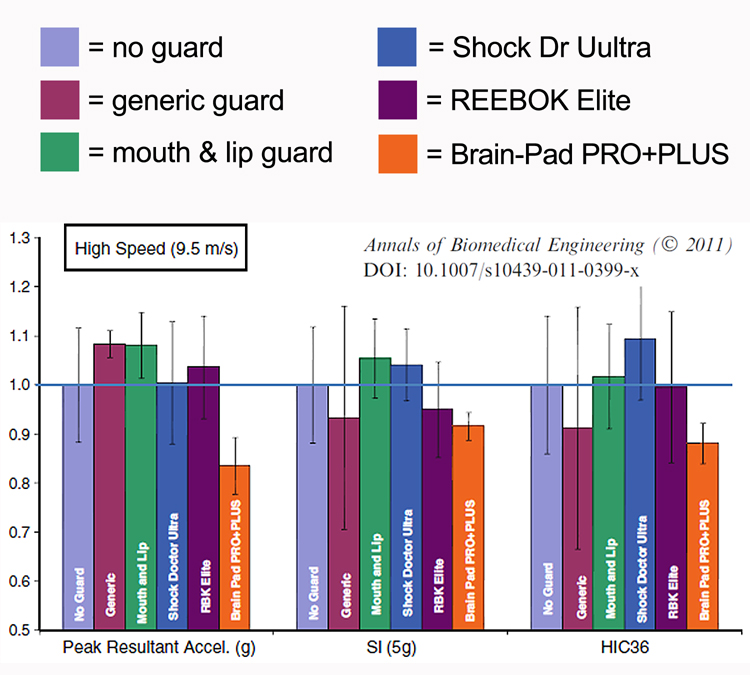 http://blog.brainpads.com/wp-content/uploads/2012/12/2011-study-high-speed-graph-email.jpg